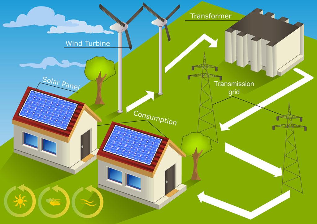 zelena-energija-domnakvadrat